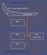 Топология соединения BD Nexus